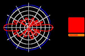 AO-2458-9-D-2400-Horizontal
