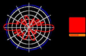 AO-2458-9-D-2450-Horizontal