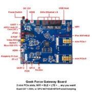 MT7623N Geek Force Board Quad-core ARM Cotex-A7 1.3MHz
