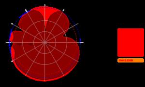 AC-0742-4 1550MHz