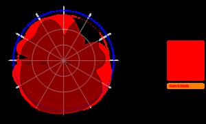 AC-0742-4 2170MHz