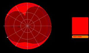 AC-0742-4 698MHz