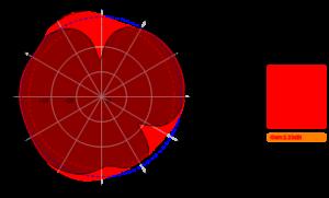 AC-0742-4 960MHz