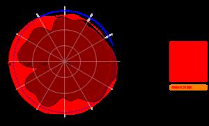 AC-0742-4-D 2170MHz