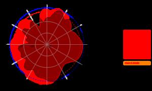 AC-0742-4-D 4000MHz