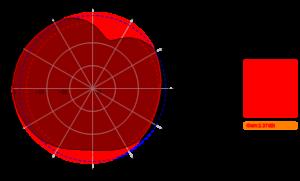 AC-0742-4-D 698MHz