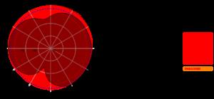 AC-0742-4-D 750MHz