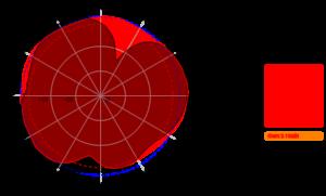 AC-0742-4-D 960MHz