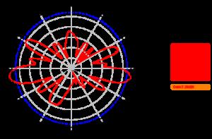 AO-2458-9-D-4900-Vertical