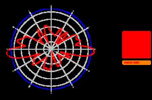 AO-2458-9-D-5150-Vertical