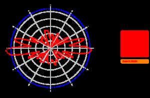 AO-2458-9-D-5400-Vertical