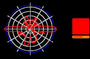 AO-2458-9-D-5850-Vertical
