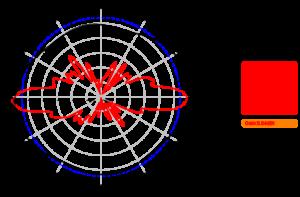 AO-2458-9-D-2450-Vertical