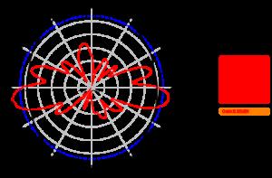 AO-2458-9-D-4900-Horizontal