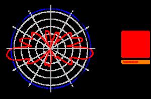 AO-2458-9-D-5150-Horizontal