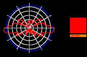 AO-2458-9-D-5400-Horizontal