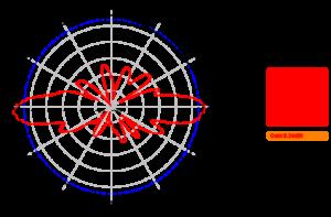 AO-2458-9-D-5500-Horizontal