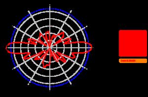 AO-2458-9-D-5850-Horizontal