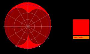 AO-0627-5 698MHz