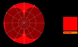 AO-0627-5 960MHz