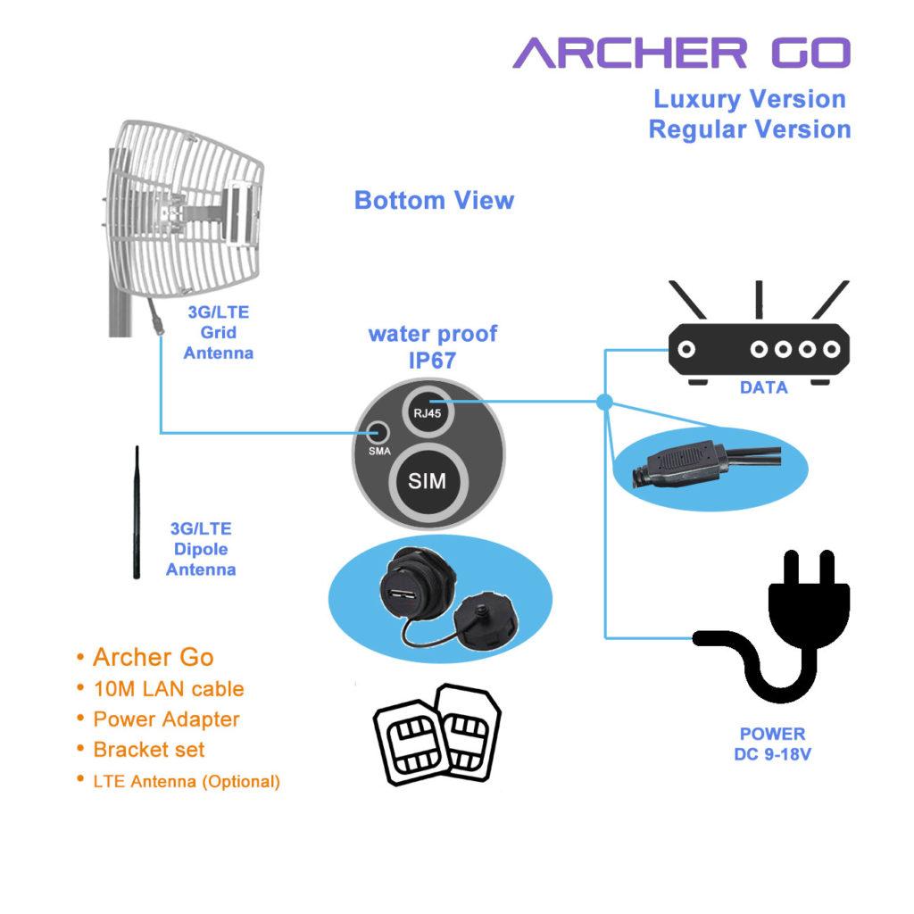 Archer Go Installation guide